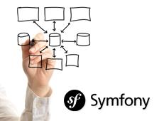 Symfony導入コンサルティング